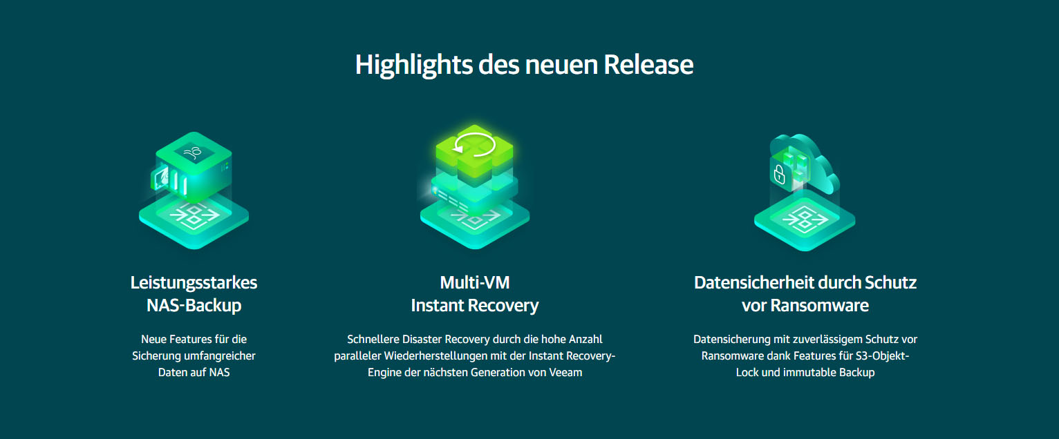 Veeam Availability Suite Highlights